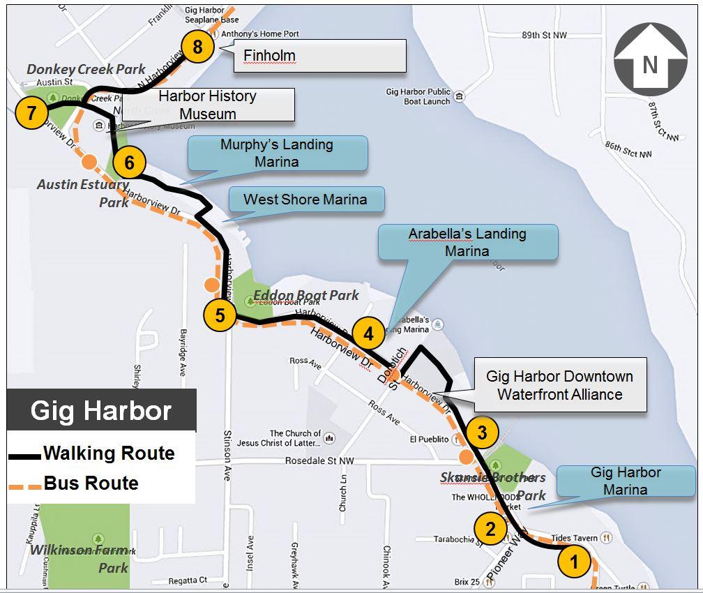 Gig Harbor Waterfront Walking Audit  Feet First