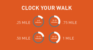 Clock your Walk